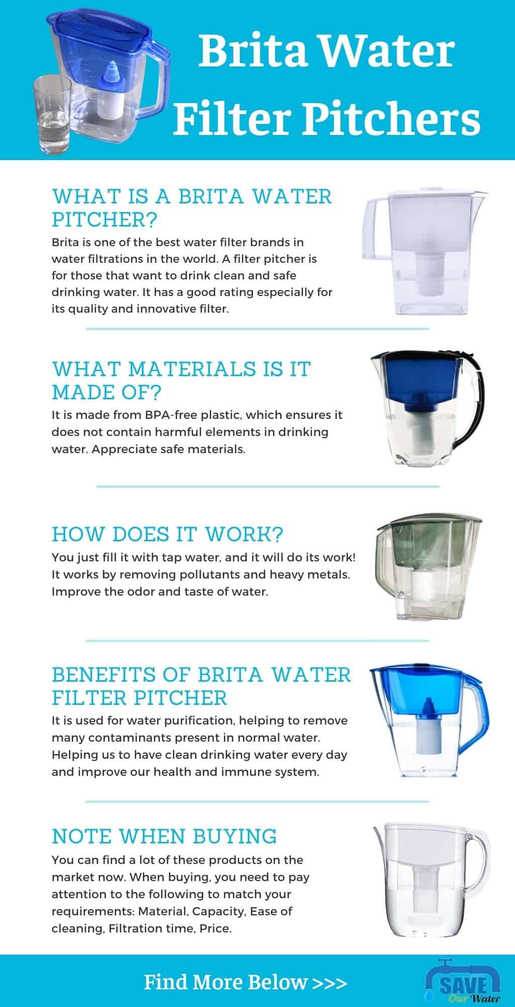 brita-filter-pitcher