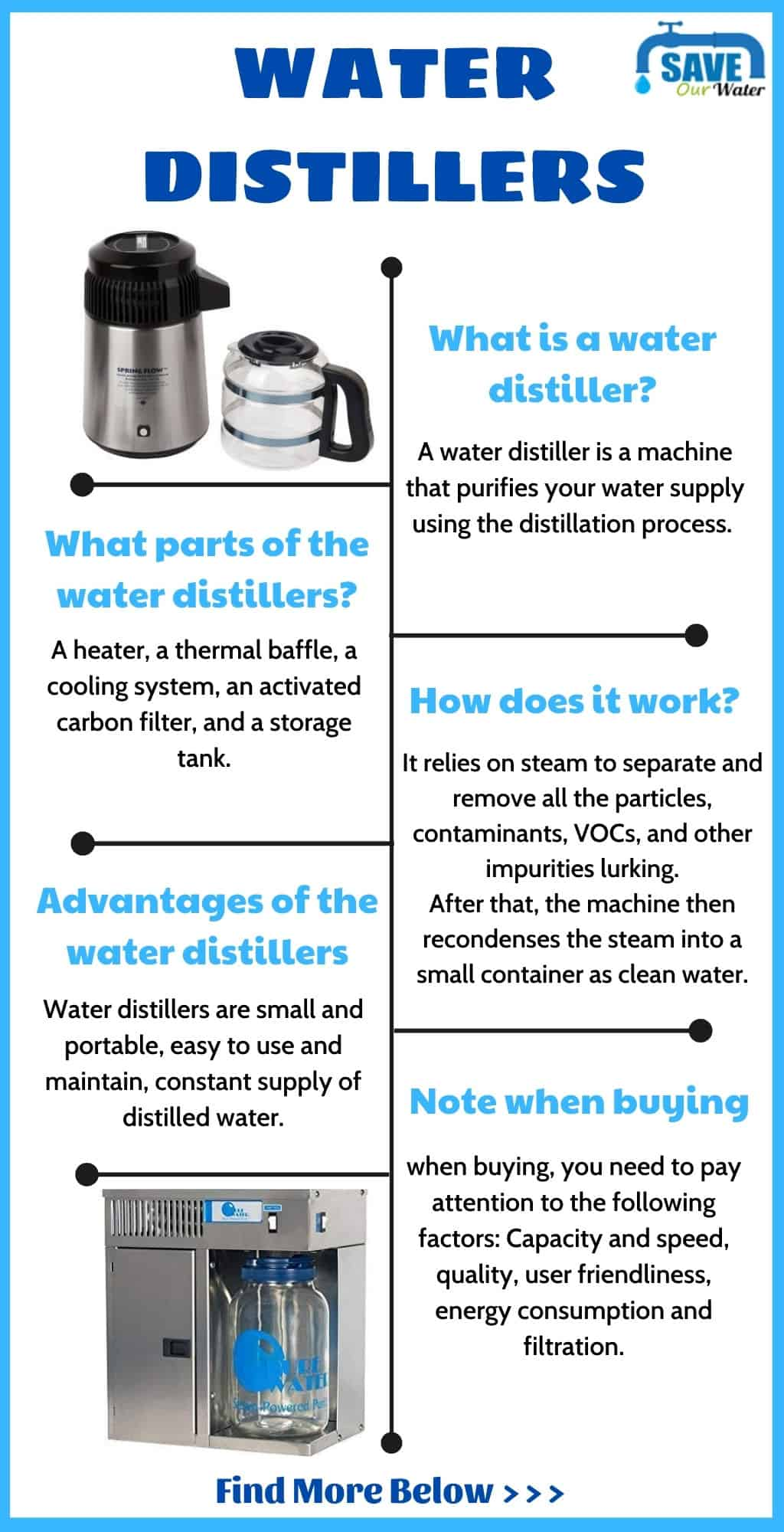 home-water-distiller-systems