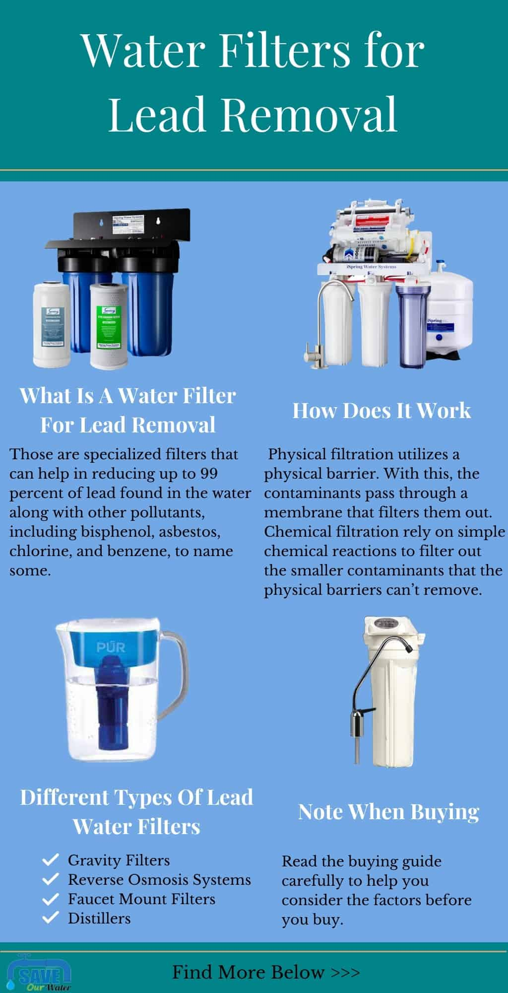 filters-for-lead-in-water