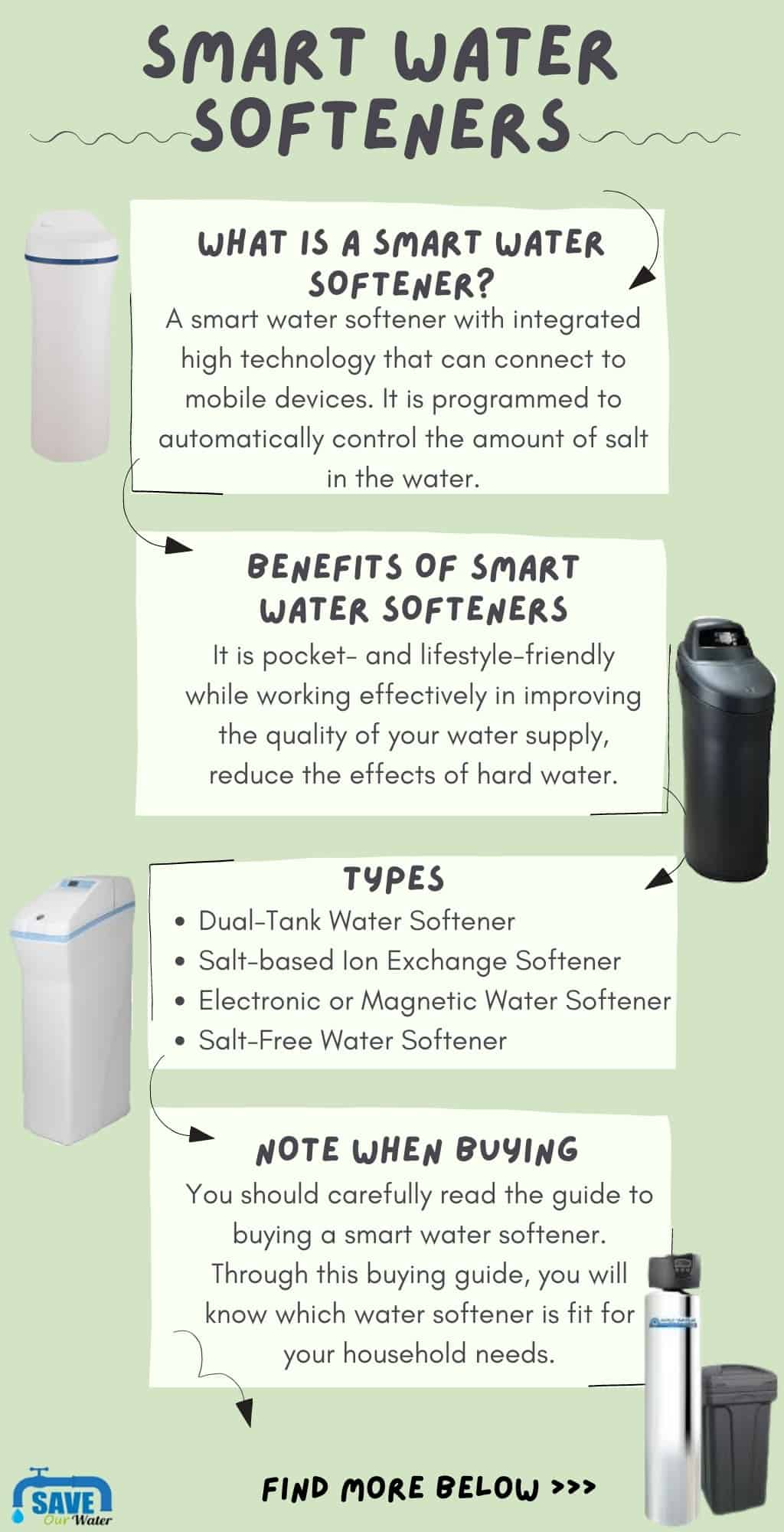 ge-smart-water-softening-system